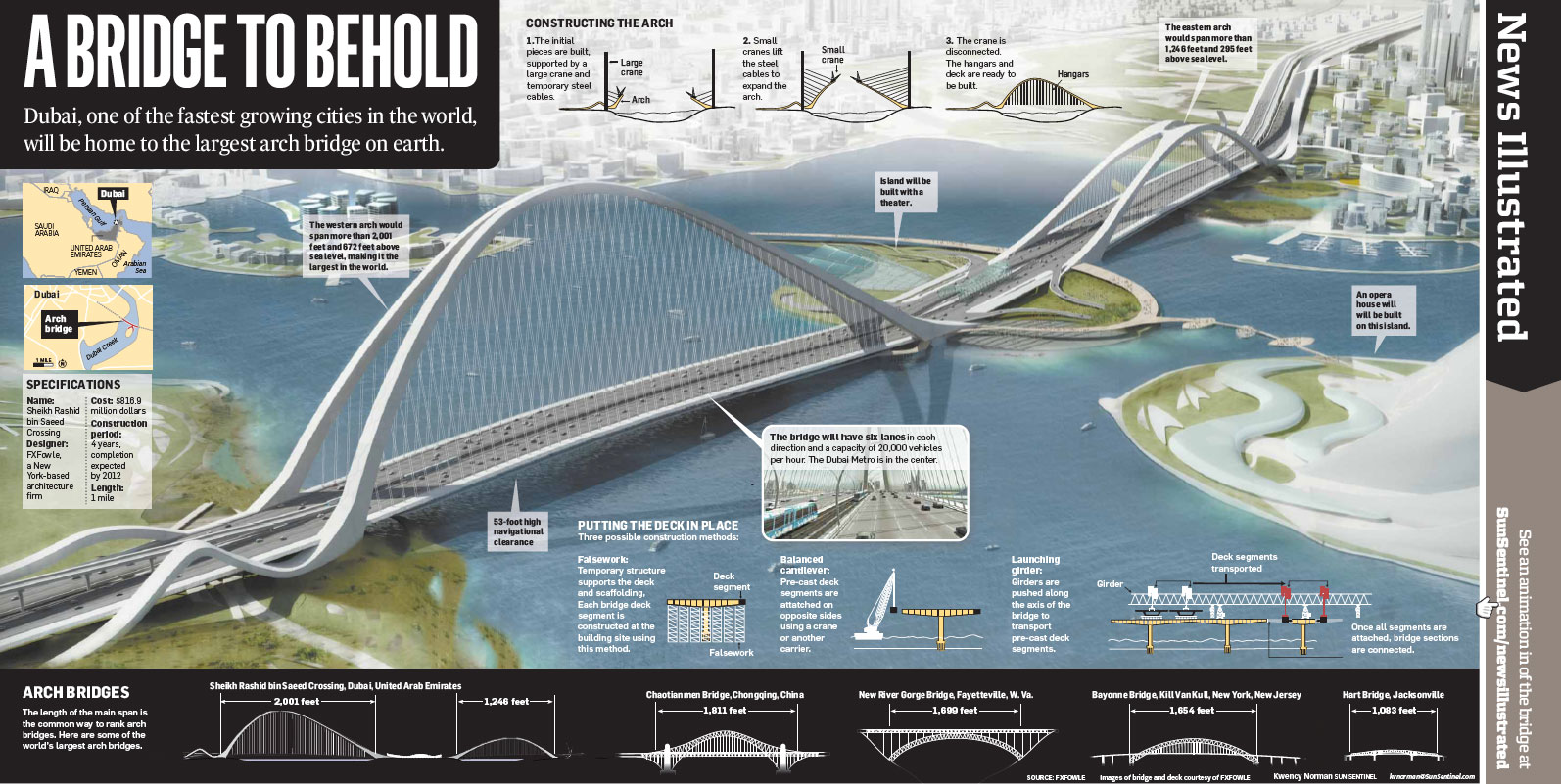 BiofusionDesign The Largest Arch Bridge On Earth